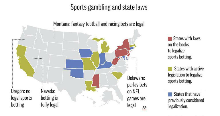 gambling laws by state